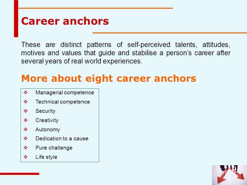 Career anchors More about eight career anchors