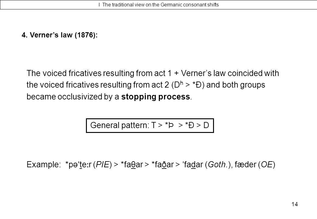General pattern: T > *Þ > *Ð > D