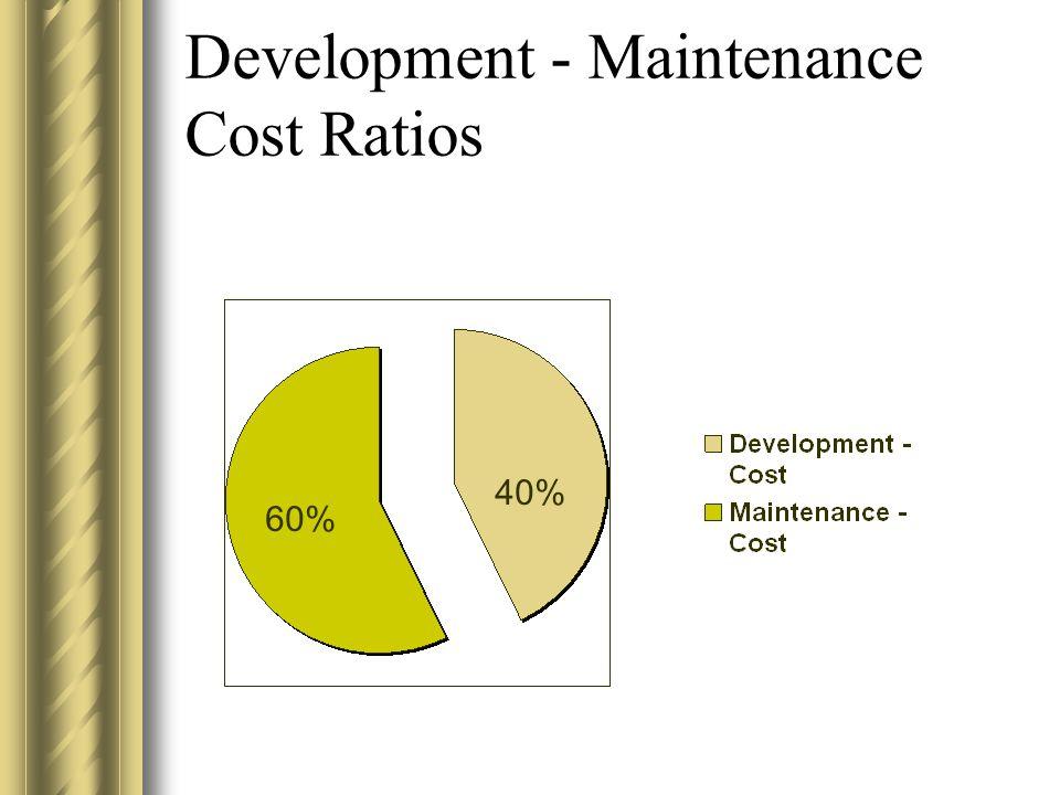 Development - Maintenance Cost Ratios
