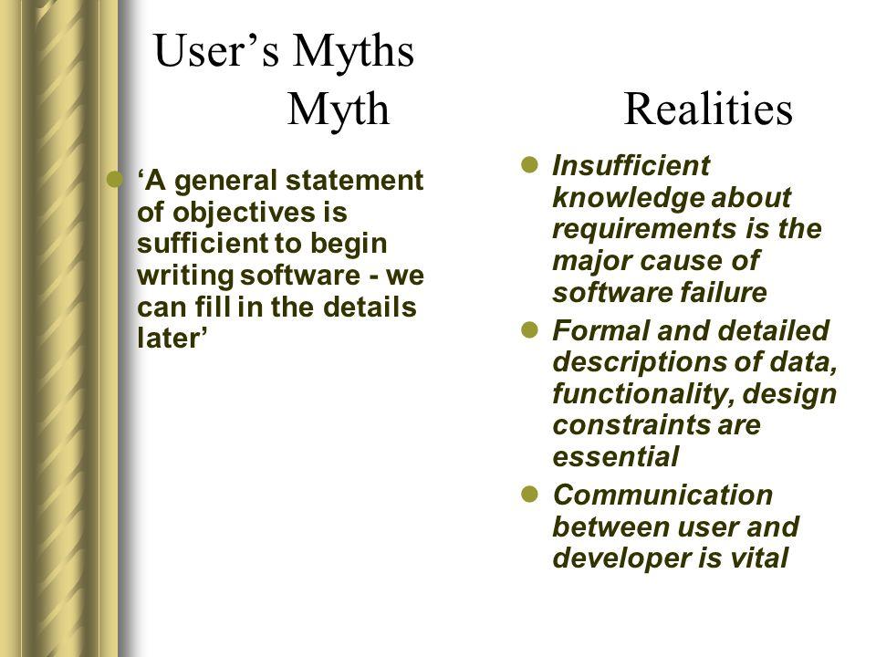 User's Myths Myth Realities