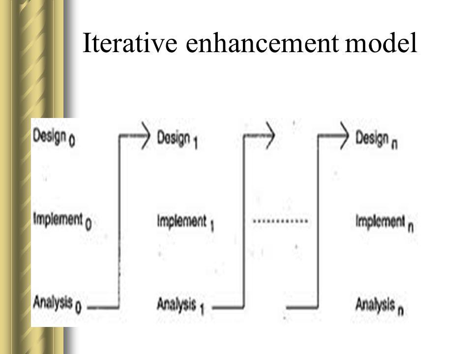 Iterative enhancement model