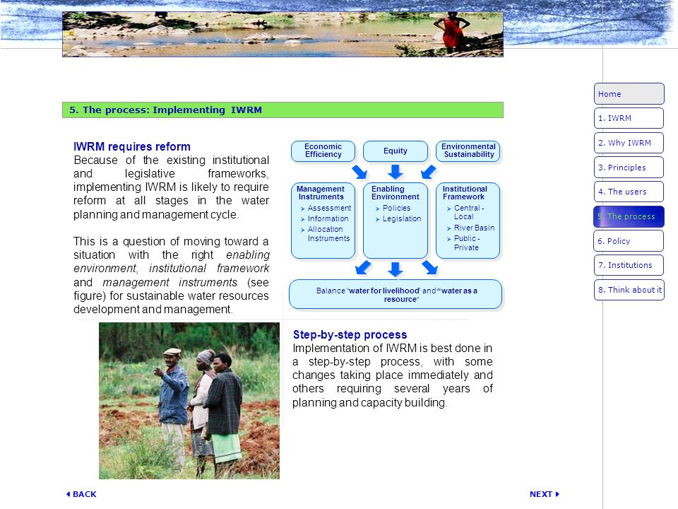 5. The process: Implementing IWRM