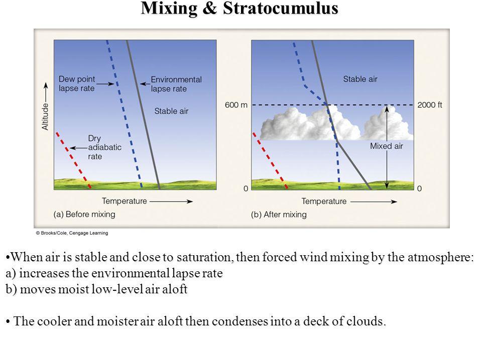 Mixing & Stratocumulus