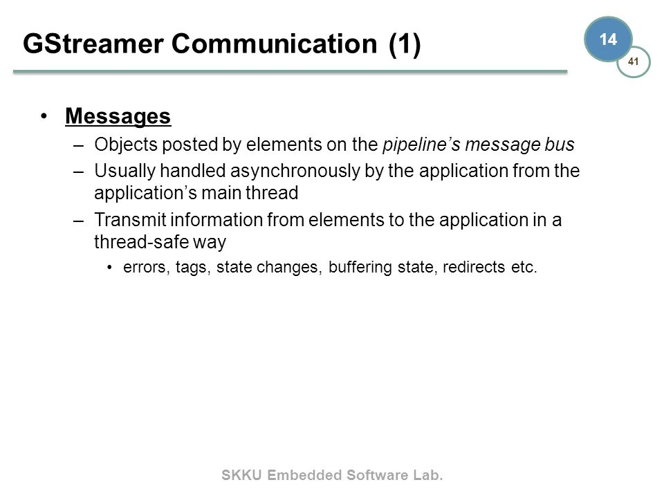 GStreamer Communication (1)