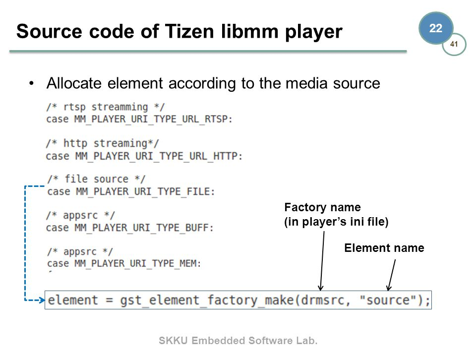 Source code of Tizen libmm player