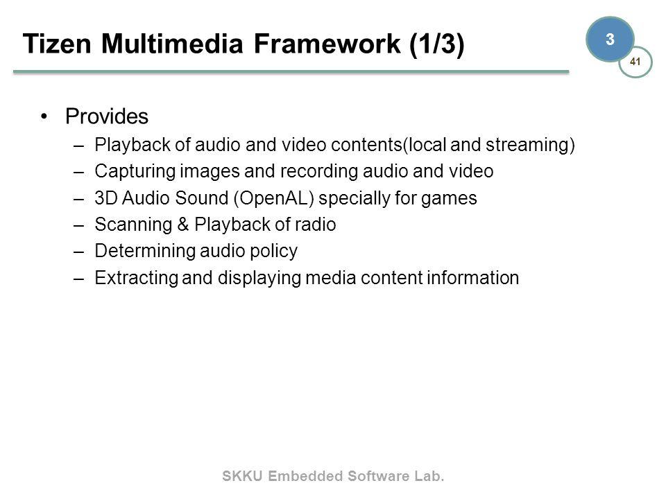 Tizen Multimedia Framework (1/3)