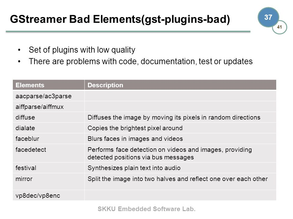 GStreamer Bad Elements(gst-plugins-bad)