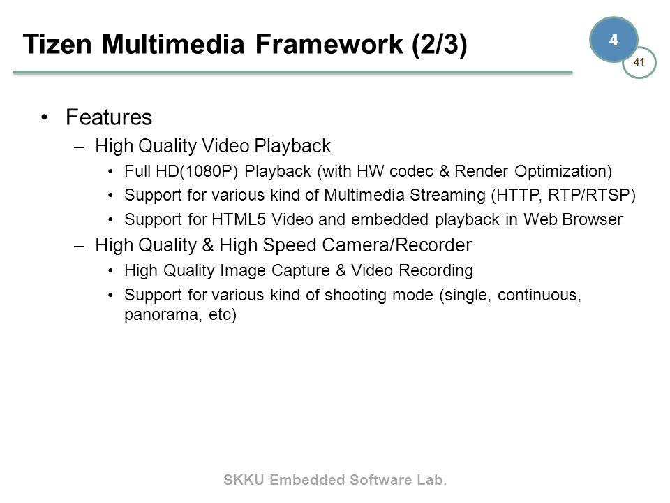 Tizen Multimedia Framework (2/3)
