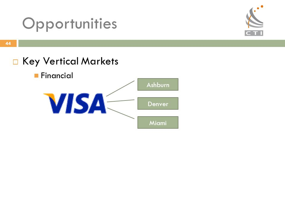 Opportunities Key Vertical Markets Financial Ashburn Denver Miami