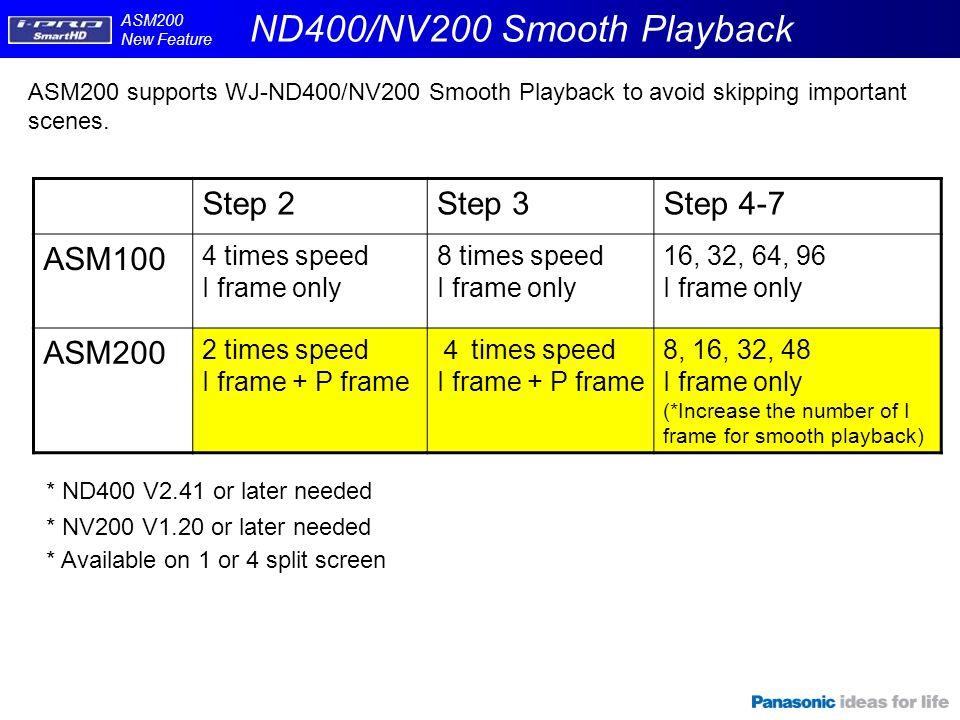 ND400/NV200 Smooth Playback Step 2 Step 3 Step 4-7 ASM100 ASM200
