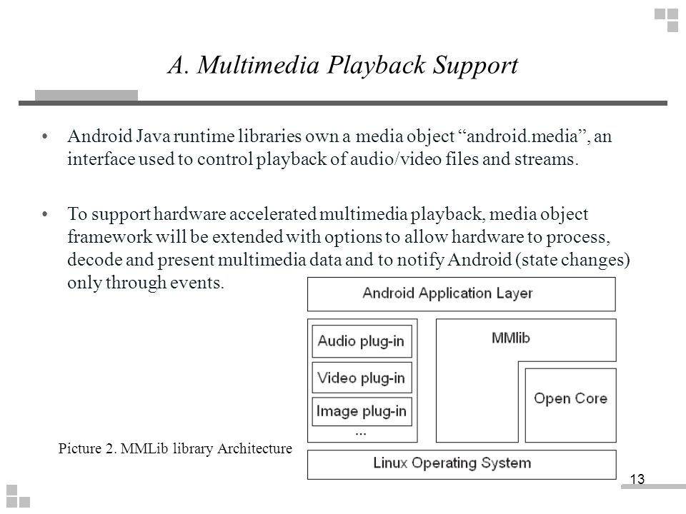 A. Multimedia Playback Support