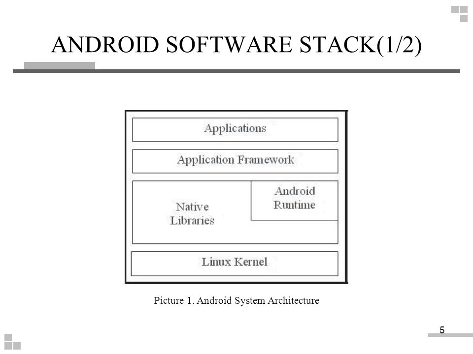 ANDROID SOFTWARE STACK(1/2)