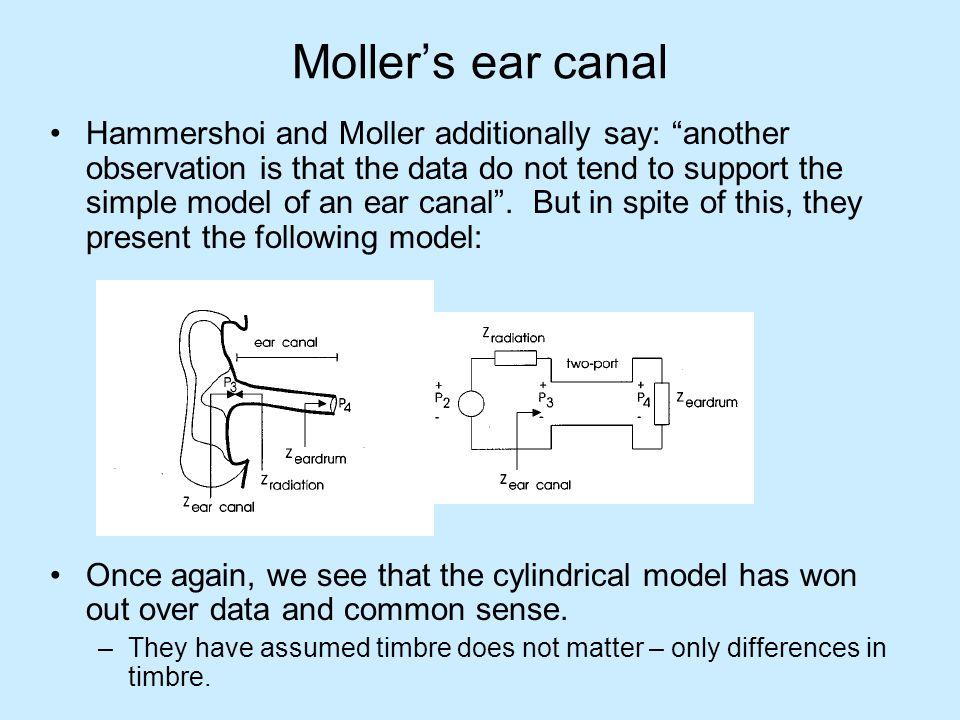 Moller's ear canal