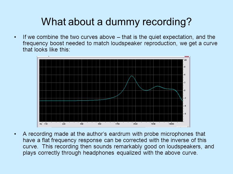 What about a dummy recording