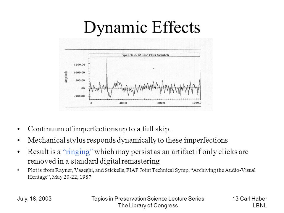 Dynamic Effects Continuum of imperfections up to a full skip.