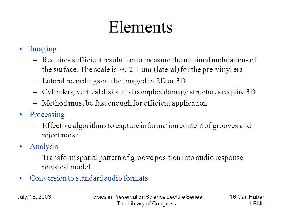 Elements Imaging.