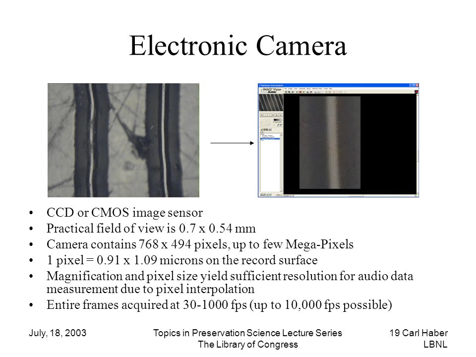 Electronic Camera CCD or CMOS image sensor