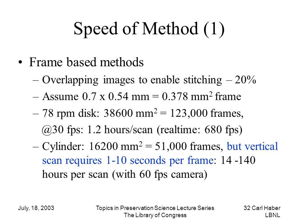 Speed of Method (1) Frame based methods