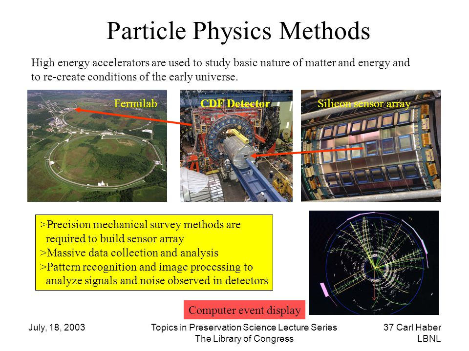 Particle Physics Methods