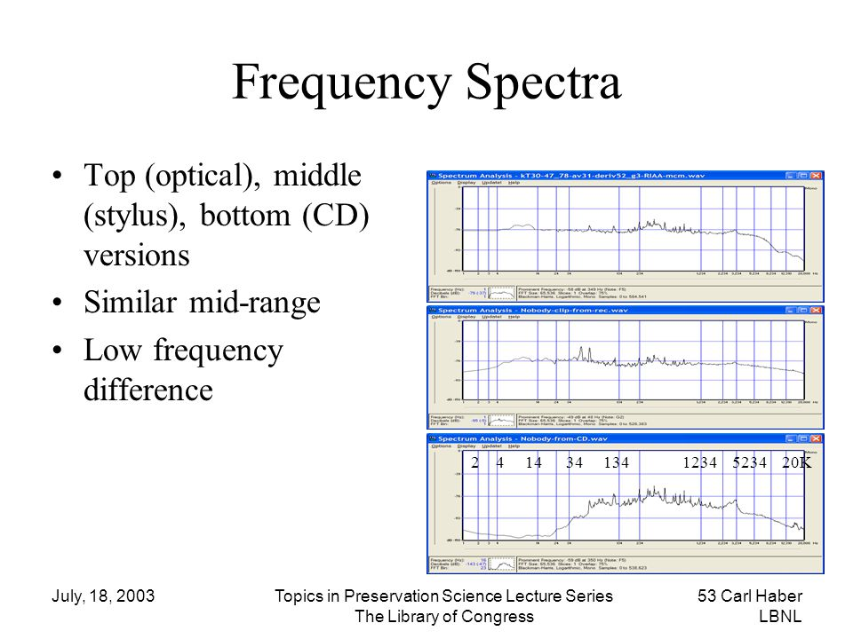 Frequency Spectra Top (optical), middle (stylus), bottom (CD) versions