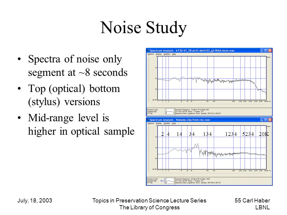 Noise Study Spectra of noise only segment at ~8 seconds