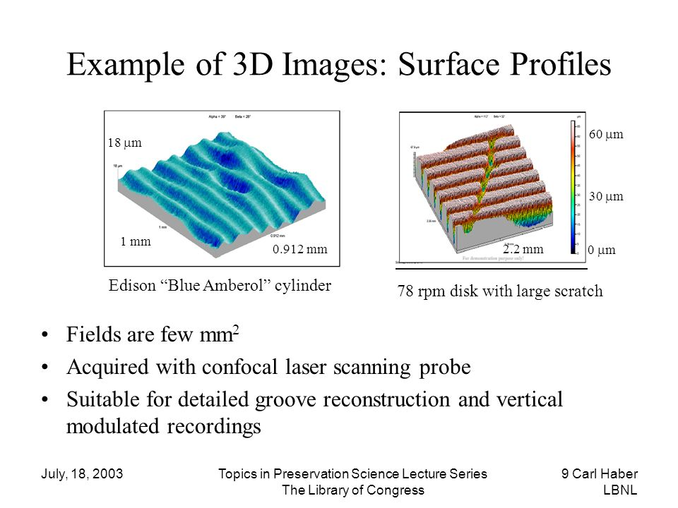 Example of 3D Images: Surface Profiles