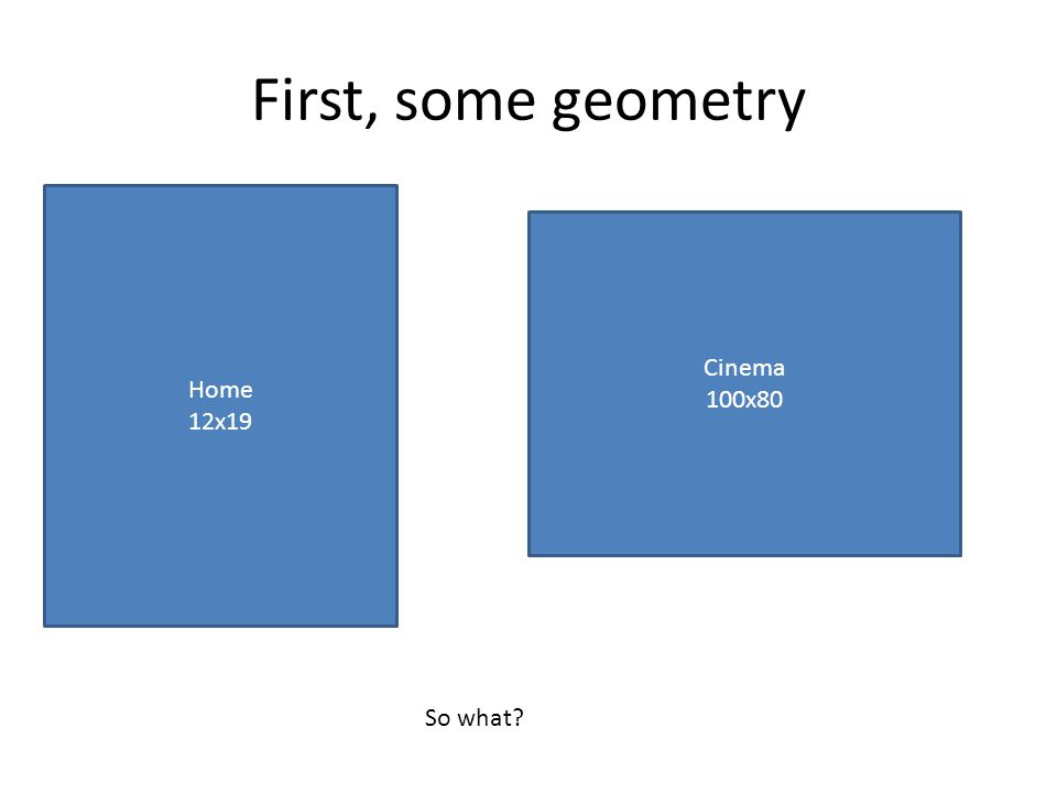First, some geometry Home 12x19 Cinema 100x80 So what