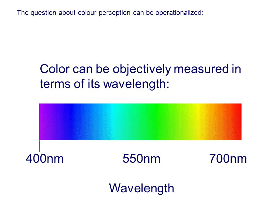 Color can be objectively measured in terms of its wavelength: