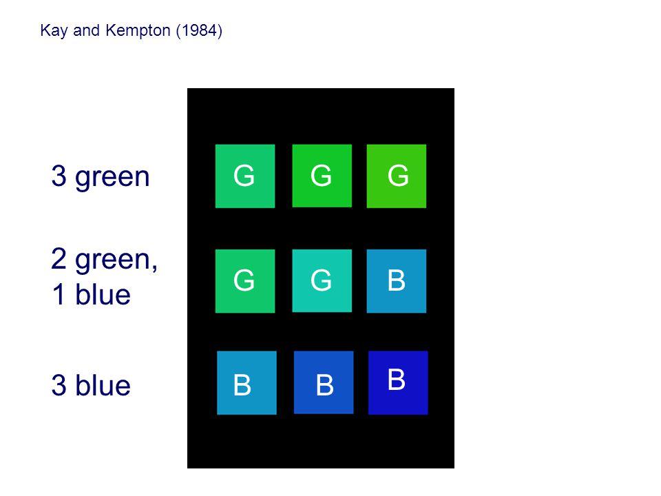 3 green G G G 2 green, 1 blue G G B B 3 blue B B