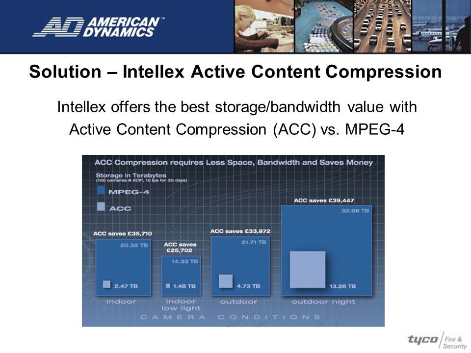 Solution – Intellex Active Content Compression