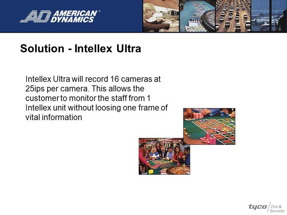 Solution - Intellex Ultra