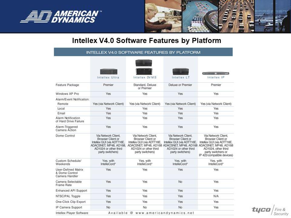 Intellex V4.0 Software Features by Platform