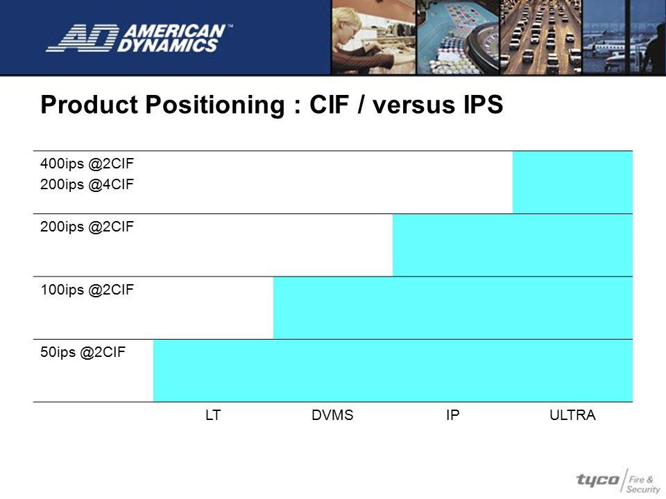 Product Positioning : CIF / versus IPS