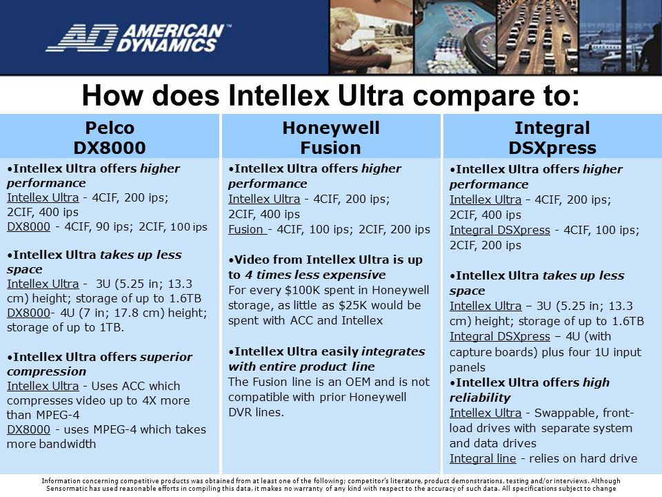 How does Intellex Ultra compare to: