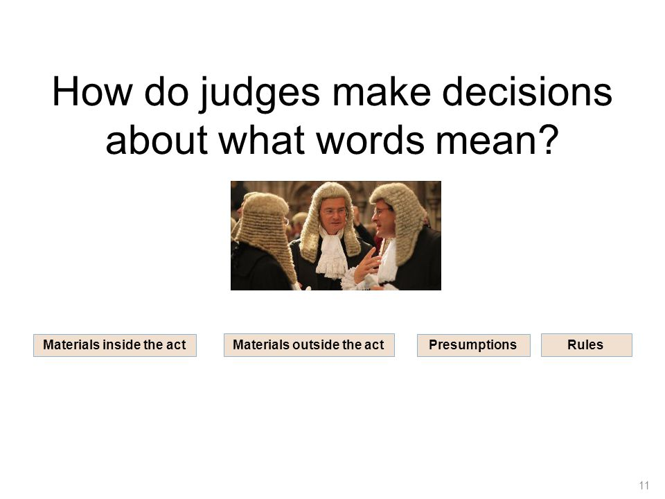 How do judges make decisions about what words mean