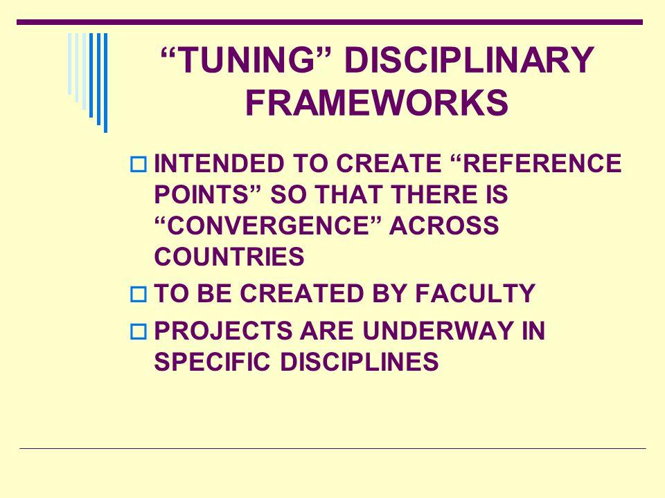 TUNING DISCIPLINARY FRAMEWORKS
