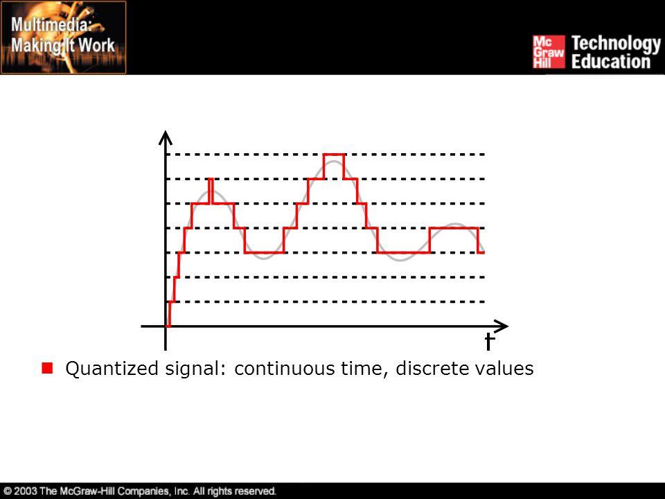 Quantized signal: continuous time, discrete values