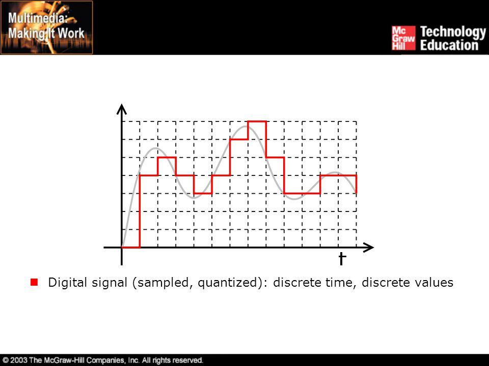 Digital signal (sampled, quantized): discrete time, discrete values