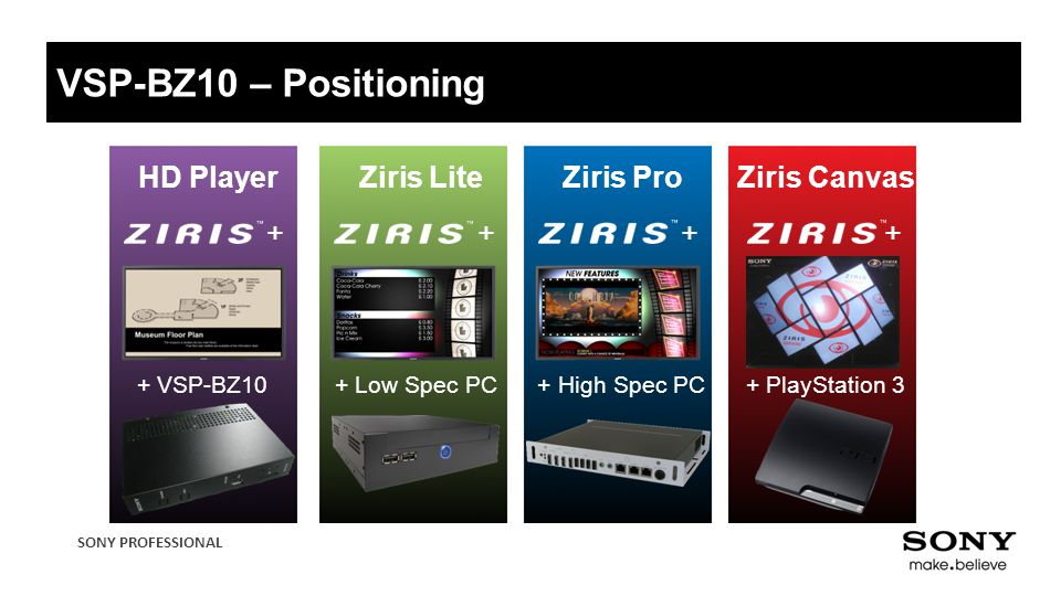 VSP-BZ10 – Positioning HD Player Ziris Lite Ziris Pro Ziris Canvas