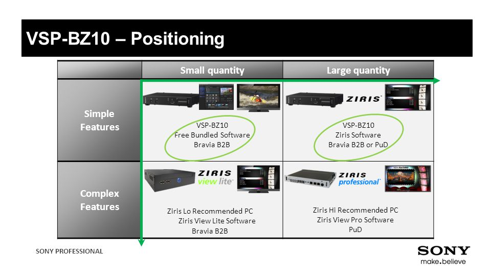 VSP-BZ10 – Positioning Small quantity Large quantity Simple Features