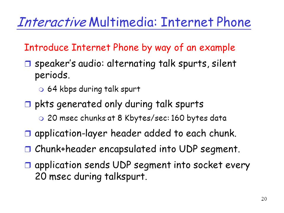 Interactive Multimedia: Internet Phone