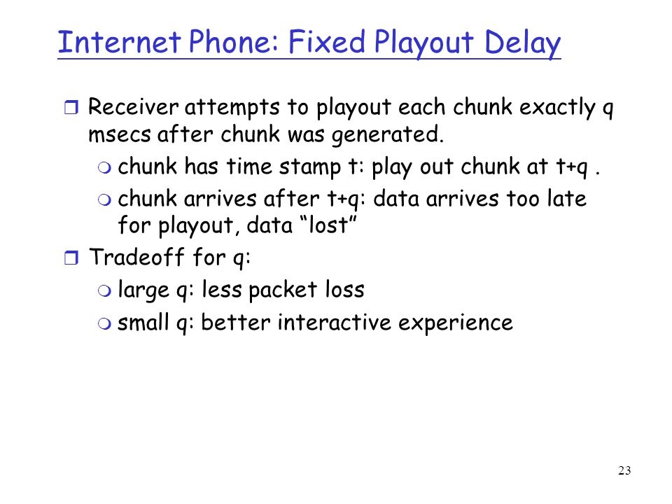 Internet Phone: Fixed Playout Delay