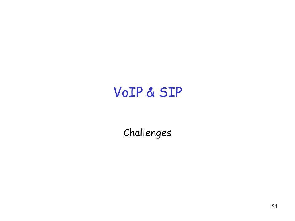 VoIP & SIP Challenges