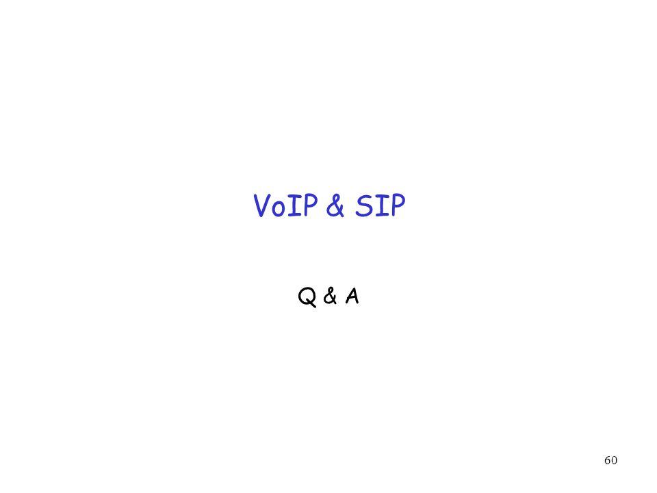 VoIP & SIP Q & A