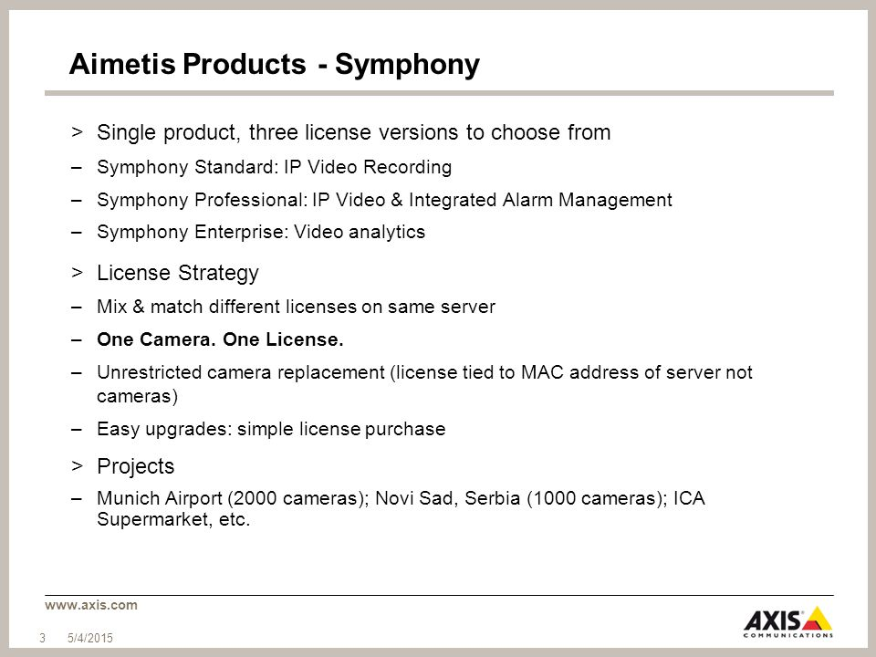 Aimetis Products - Symphony