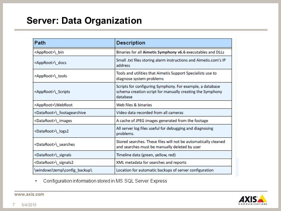 Server: Data Organization