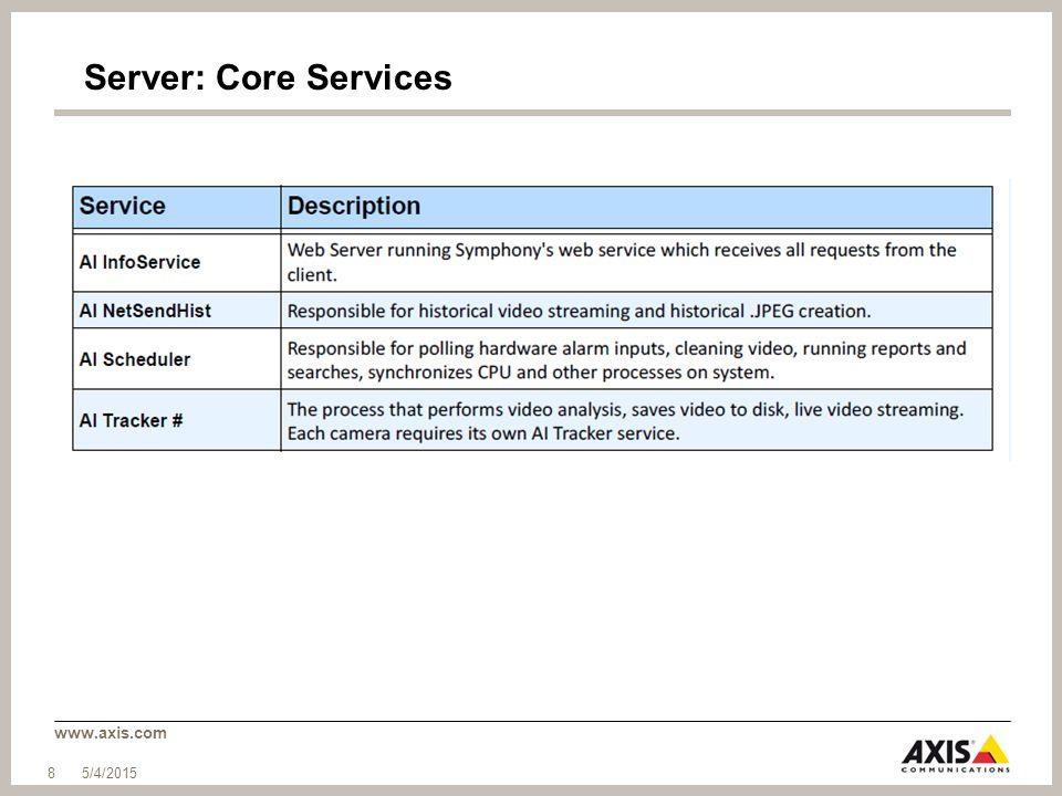 Server: Core Services 4/14/2017