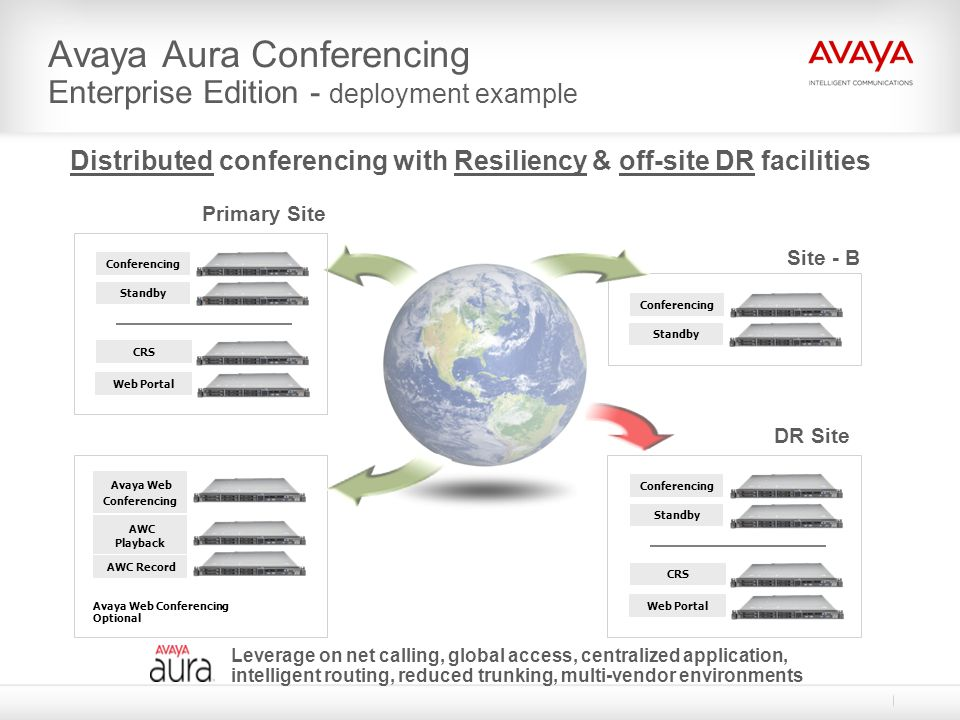 Avaya Aura Conferencing Enterprise Edition - deployment example