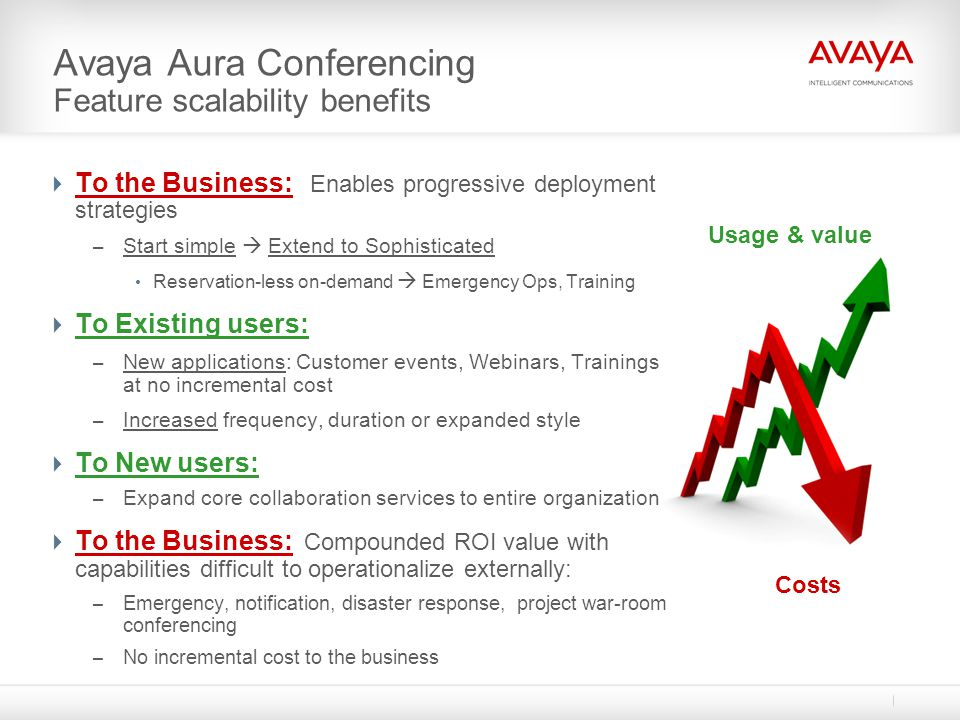 Avaya Aura Conferencing Feature scalability benefits
