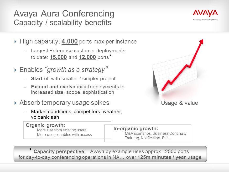 Avaya Aura Conferencing Capacity / scalability benefits
